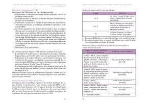 INT Livre nephrologie 1